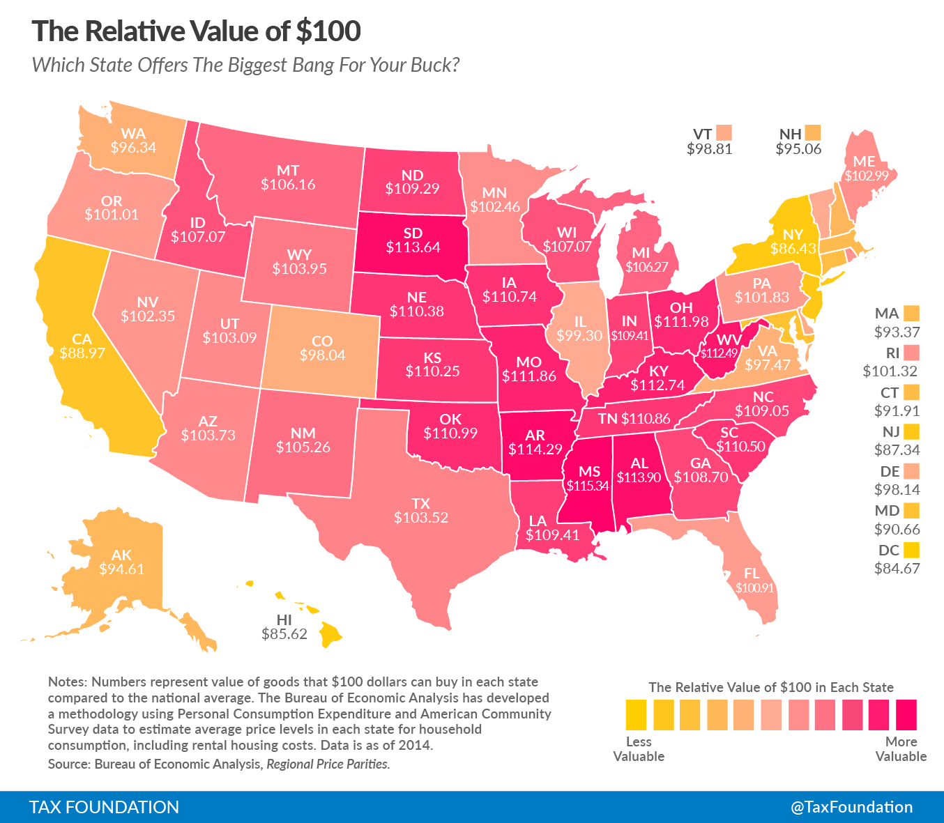relative value of $100 in different states