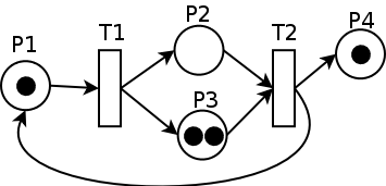 petri net example