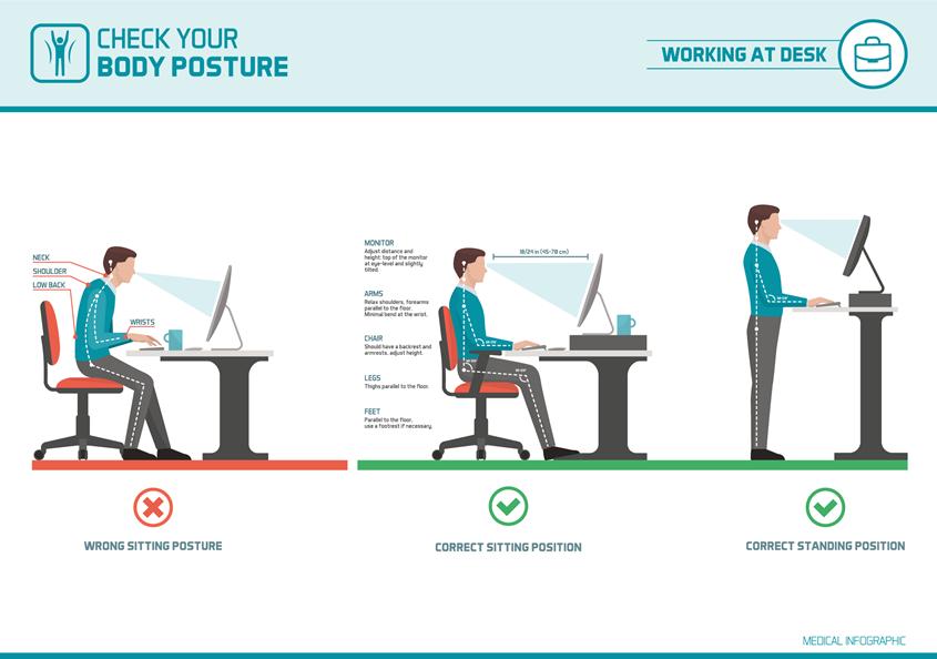 Ergonomic Posture at Work