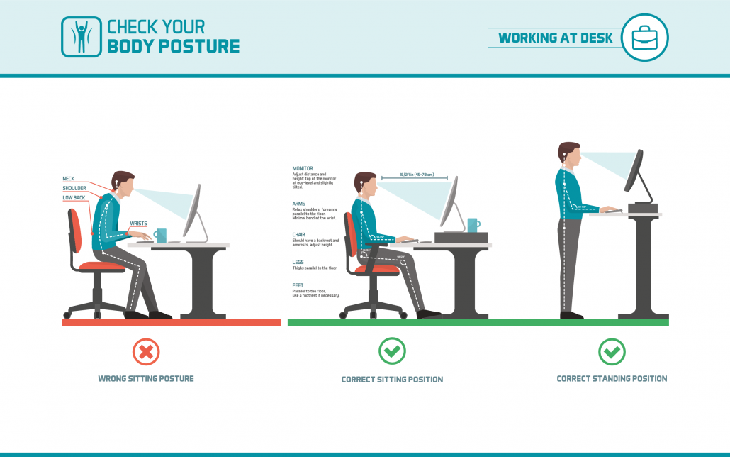 Proper Ergonomic Position in the Workplace
