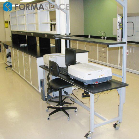 data computation benchmarx for USDA