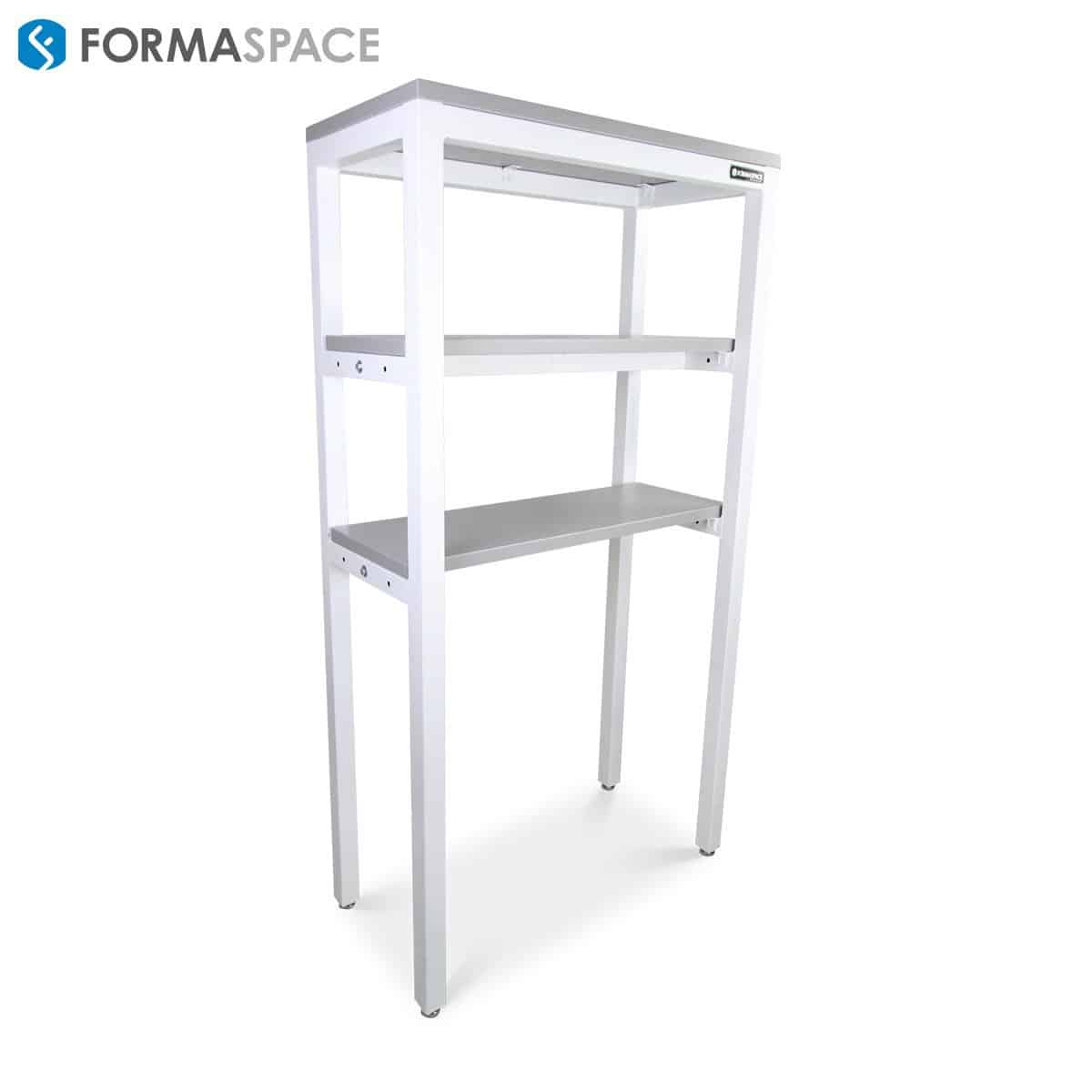 durable shelving system for a retail store