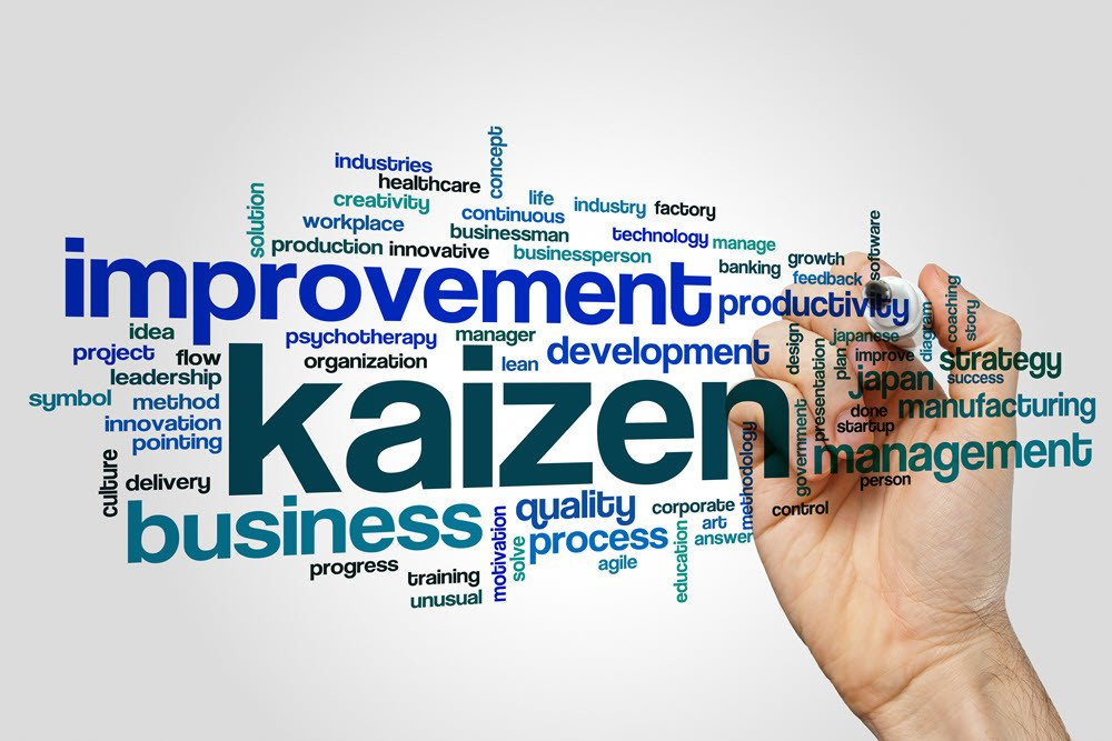 How Kaizen Can Improve Your Manufacturing Production Quality
