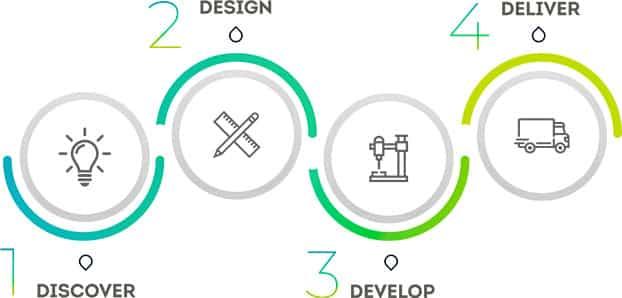 fso_design_image